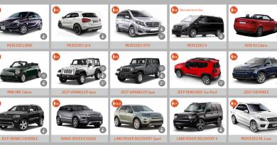 Aanbod Top Cars